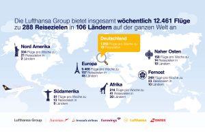 Lufthansa schlüsselt neue Winterziele ihrer Airlines auf