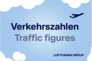 Lufthansa: Über 27 Prozent Plus bei Punkt-zu-Punkt
