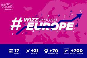 Wizz Air setzt zum Sprung an: neue Flugzeugtranche