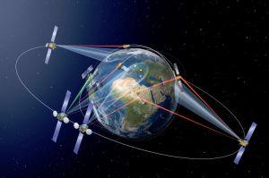 10.000 Laserkontakte über den Daten-Highway im All
