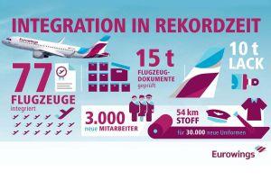 Eurowings flottet 77. Flugzeug der airberlin ein