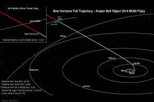 NASA-Sonde New Horizons vor nächstem Kontakt