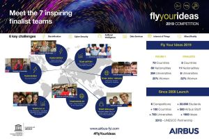 Airbus kürt Finalisten für Fly Your Ideas 2019