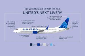 United Airlines zeigt Flugzeug im neuen Design