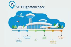 Flughafencheck: VC lobt Berlin Tegel und Dortmund