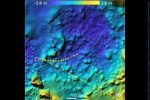 MASCOT auf Ryugu: Vorsicht bei Kollision mit der Erde