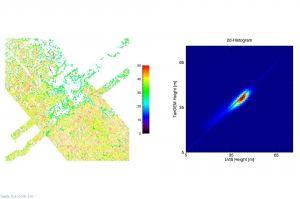 Radar-Experten in Deutschland zur Wissens-Verknüpfung