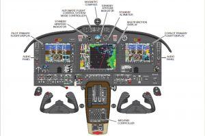 Cessna Mustang: Kontrollverlust bei Vereisung an EDNY