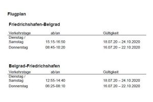 Belgrad bald drittes Wizz Air Ziel ab Bodensee Airport