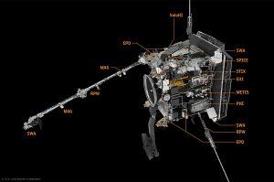 Sonnensonde Solar Orbiter: Bald kommen erste Bilder