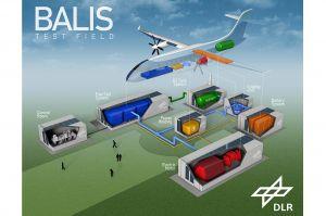 DLR kann starten: Brennstoffzelle für Mittelstrecken