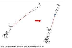 Schleppseil nicht gelöst: Tragfläche brach beim Abfangen