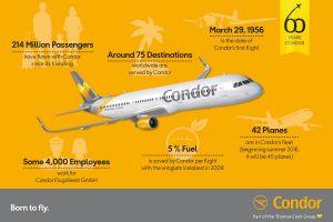 60 Jahre Höhenflug mit Condor