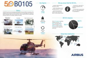 50 Jahre BO105
