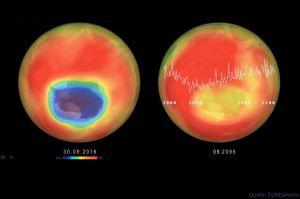 Supercomputer mit Daten von HALO: neue Ozon-Prognose